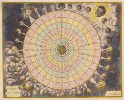 Jan Jansson A superbly decorated 17th century wind rose