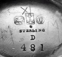 Gorham Manufacturing Co Gorham Athenic American Sterling Greek inspired Basket 1871 - 1300402