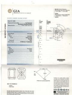 Pampillonia 74 Carat Vivid Yellow Internally Flawless Diamond Three Stone Ring - 1425070