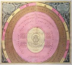 Andreas Cellarius Tycho Brahe Calculus 1708 - 1530704