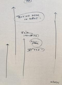 Judith Lindbloom Buying Beer on Credit - 906910