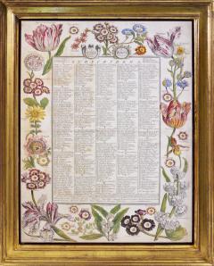 Robert Furber Twelve Months of Flowers - 1202543